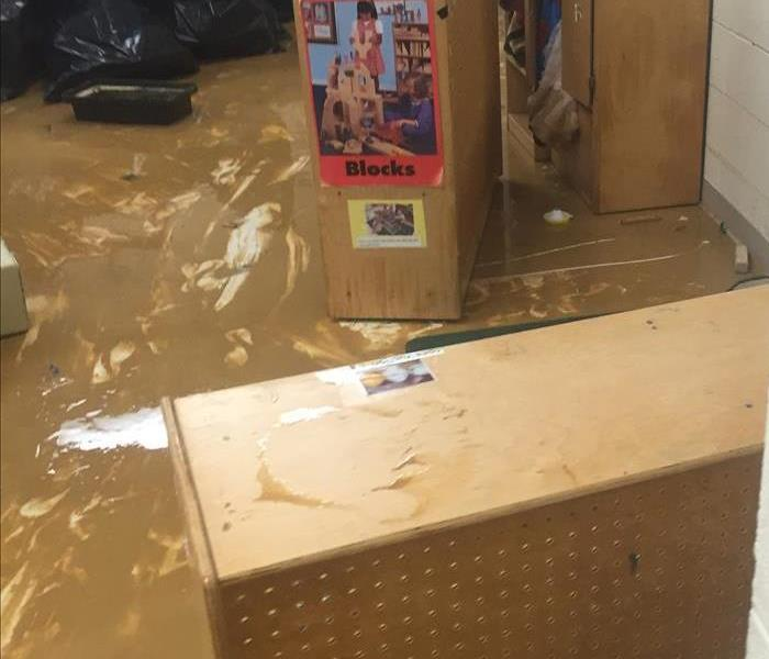 Water Damage Category of Water Damage